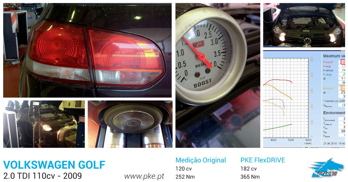 PKE FlexDRIVE em Volkswagen Golf 2.0 TDI 110cv – 2009