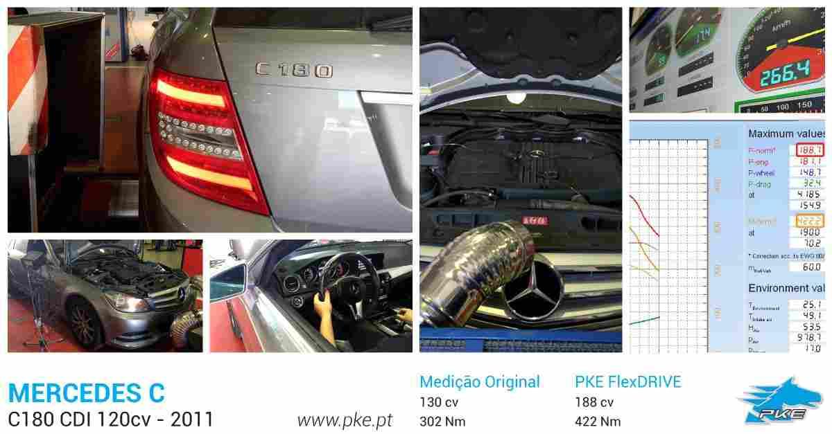PKE FlexDRIVE em Mercedes C180 CDI 120cv – 2011
