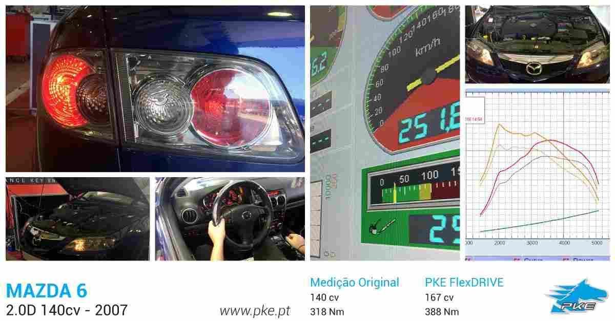 PKE FlexDRIVE em Mazda 6 2.0D 140cv – 2007