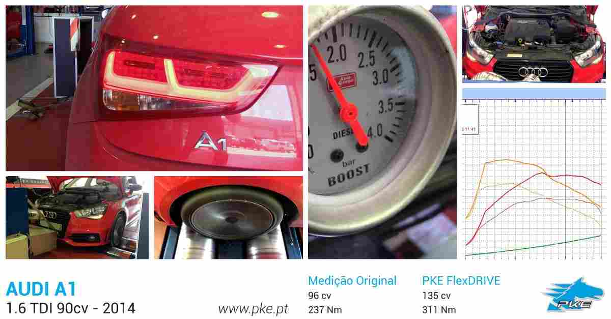 PKE FlexDRIVE em Audi A1 1.6 TDI 90cv – 2014