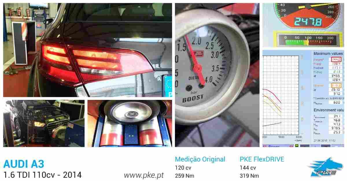 PKE FlexDRIVE em Audi A3 1.6 TDI 110cv – 2014