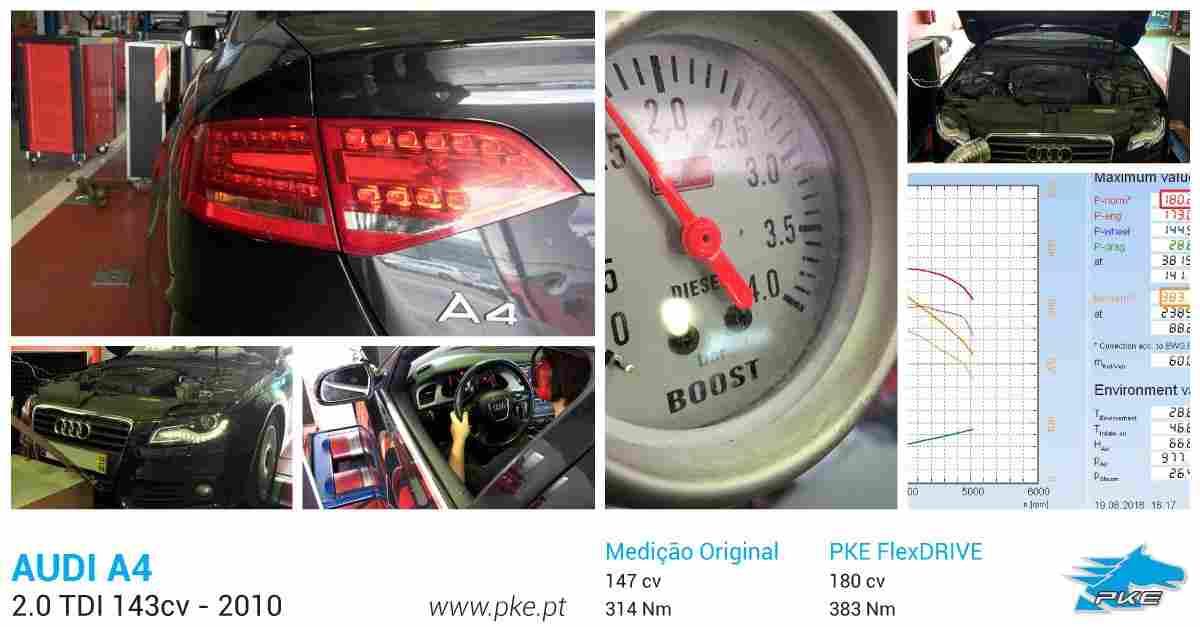 PKE FlexDRIVE em Audi A4 2.0 TDI 143cv – 2010