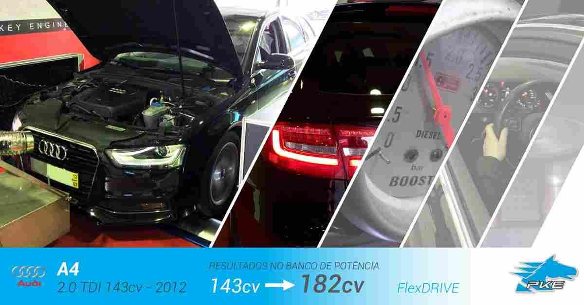 PKE FlexDRIVE em Audi A4 2.0 TDI 143cv – 2012