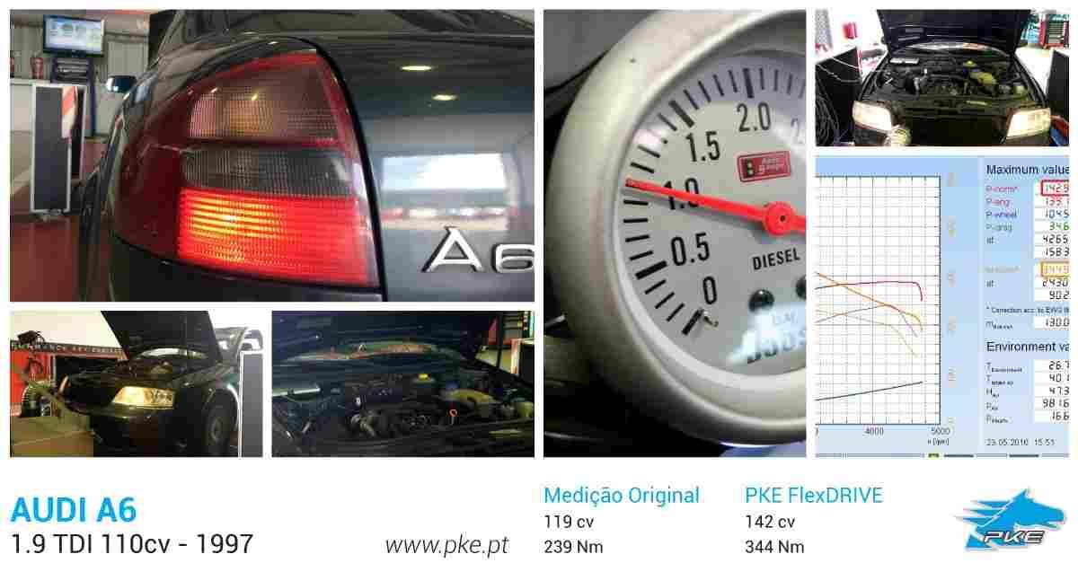 PKE FlexDRIVE em Audi A6 1.9 TDI 110cv – 1997