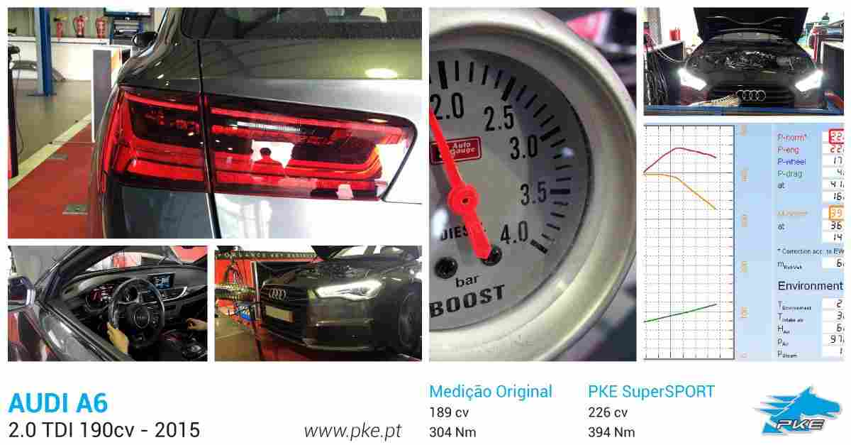 PKE SuperSPORT em Audi A6 2.0 TDI 190cv – 2015