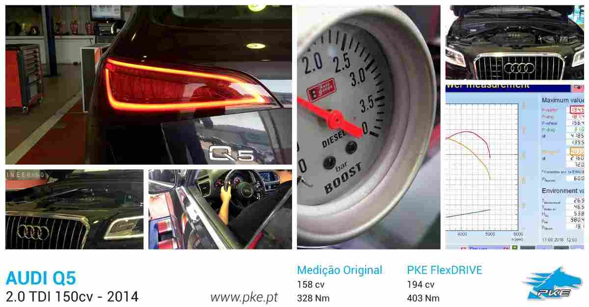 PKE FlexDRIVE em Audi Q5 2.0 TDI 150cv – 2014