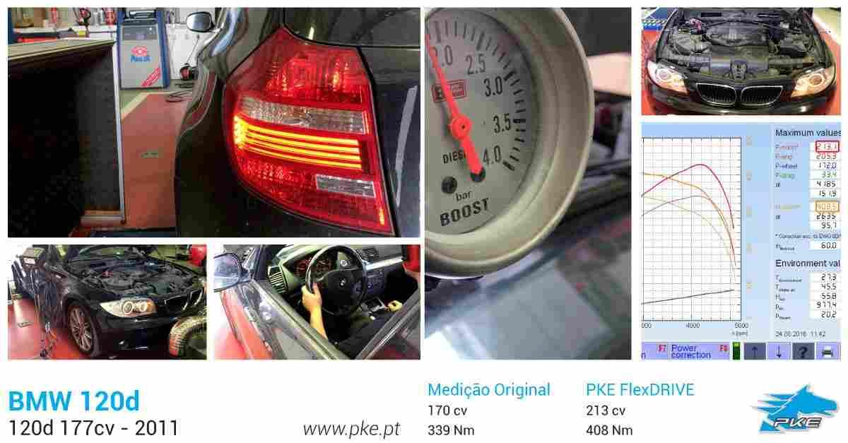 PKE FlexDRIVE em BMW 120d 177cv – 2011