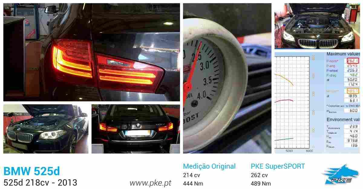 PKE SuperSPORT em BMW 525d 218cv – 2013