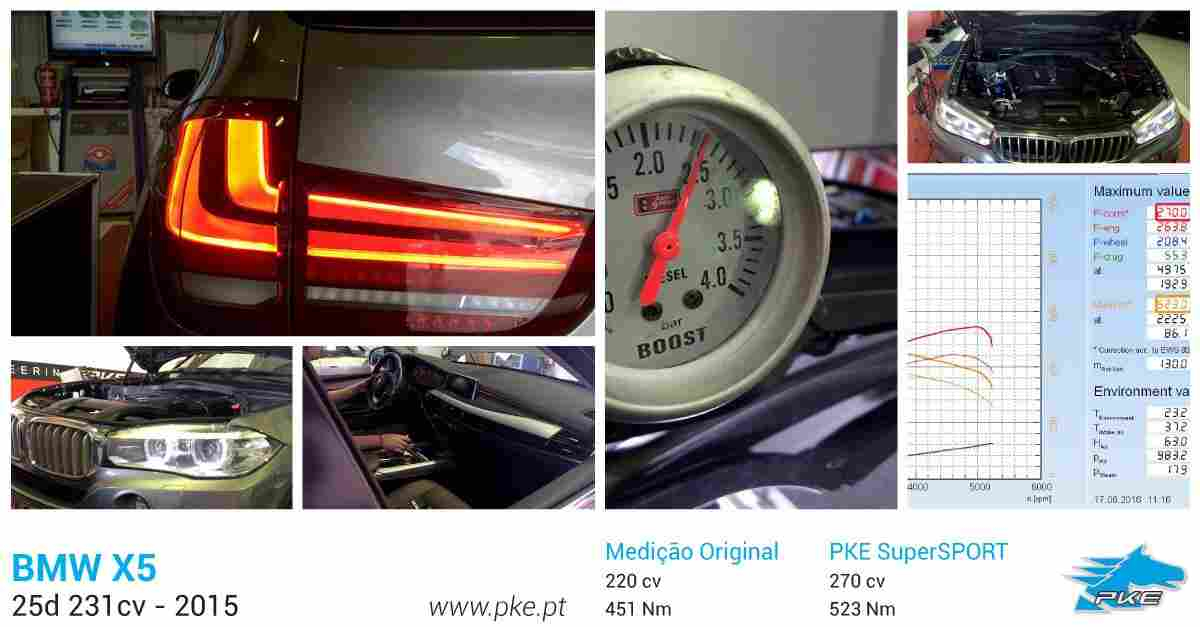 PKE SuperSPORT em BMW X5 25d 231cv – 2015