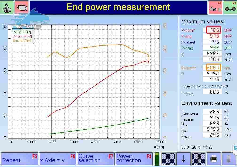PKE SuperSPORT em BMW Z4 2.0i 150cv – 2008