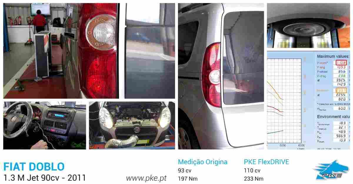 PKE FlexDRIVE em Fiat Doblo 1.3 M Jet 90cv – 2011