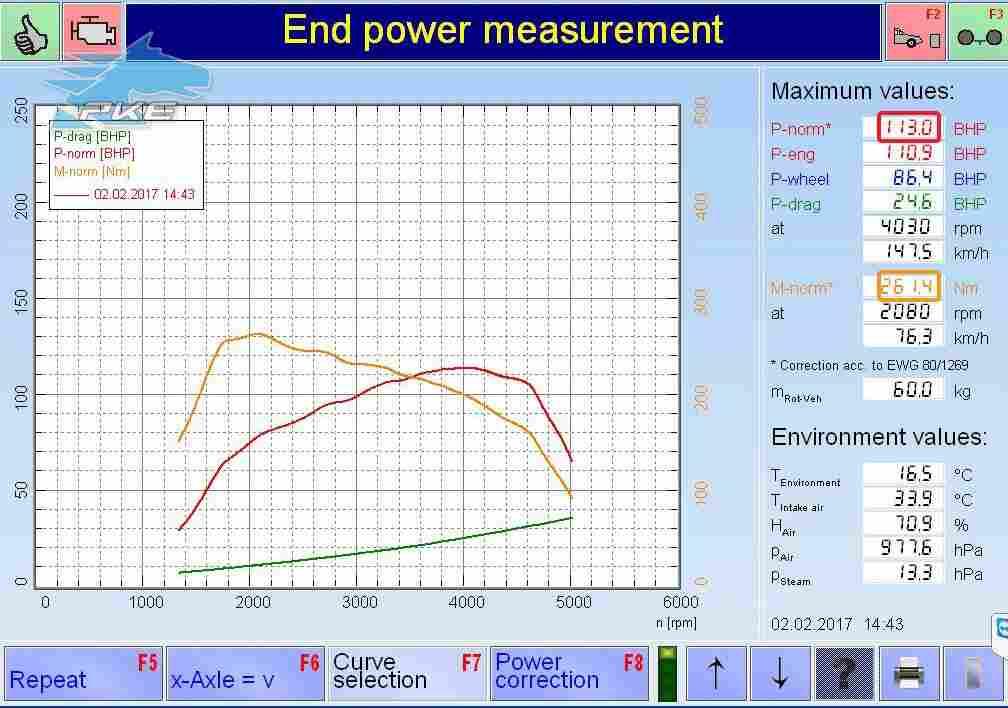 PKE FlexDRIVE em Ford C-Max 1.6 TDCI 109cv – 2007