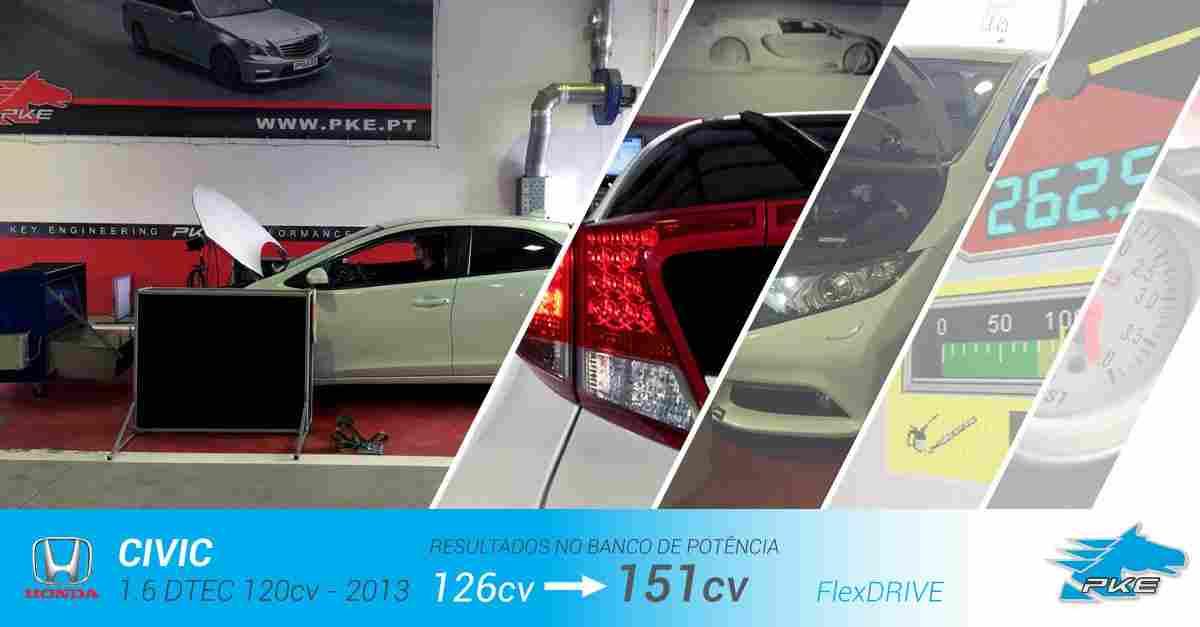 PKE FlexDRIVE em Honda Civic 1.6 DTEC 120cv – 2013