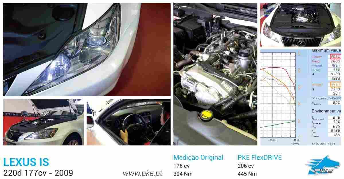 PKE FlexDRIVE em Lexus IS 220d 177cv – 2009