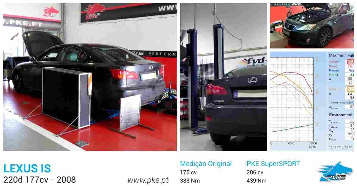 PKE SuperSPORT em Lexus IS 220d 177cv – 2008