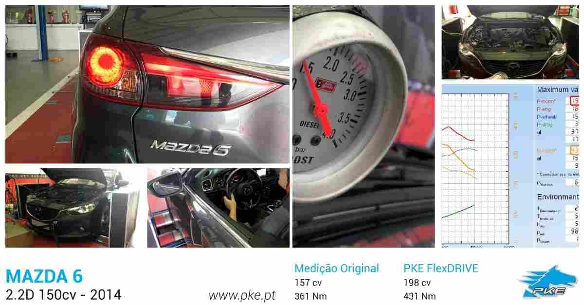 PKE FlexDRIVE em Mazda 6 2.2D 150cv – 2014