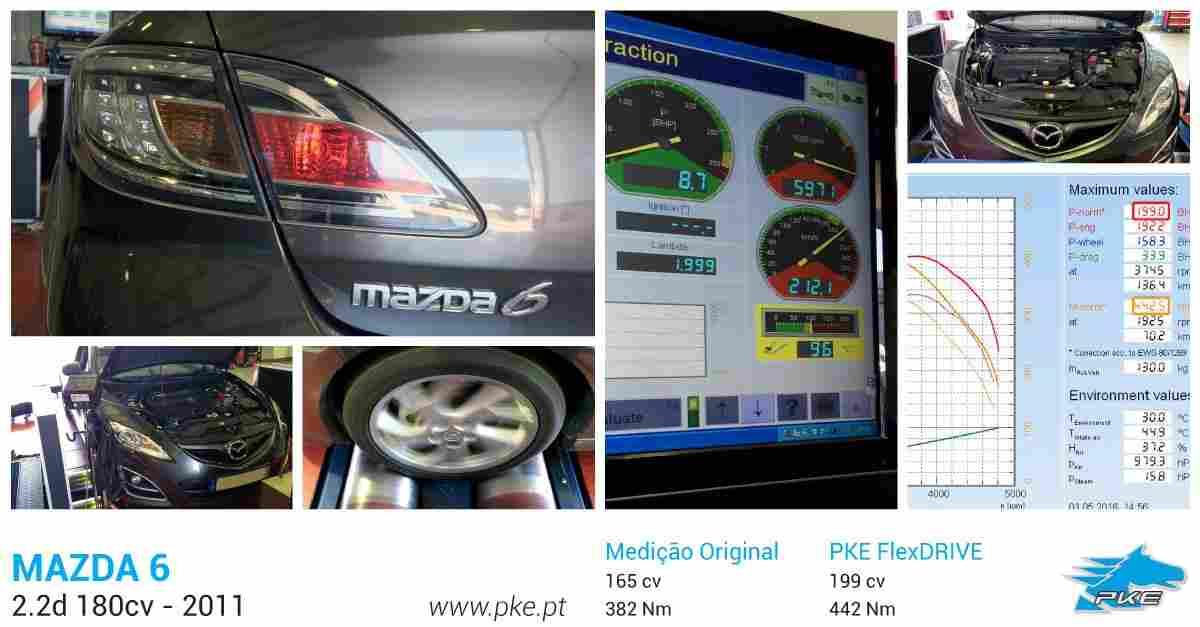 PKE FlexDRIVE em Mazda 6 2.2d 180cv – 2011