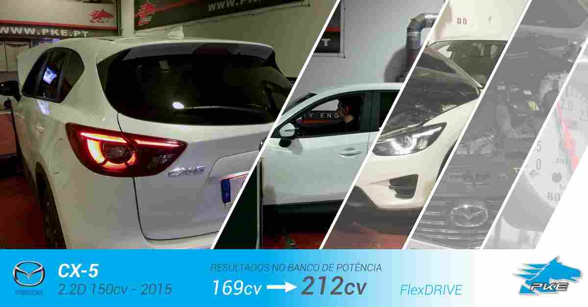 PKE FlexDRIVE em Mazda CX-5 2.2D 150cv – 2015