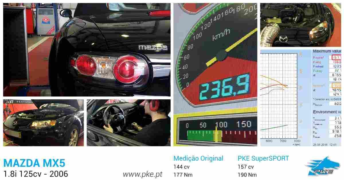 PKE SuperSPORT em Mazda MX5 1.8i 125cv – 2006