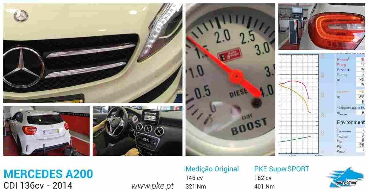 PKE SuperSPORT em Mercedes A200 CDI 136cv – 2014