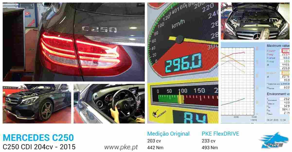 PKE FlexDRIVE em Mercedes C250 CDI 204cv – 2015