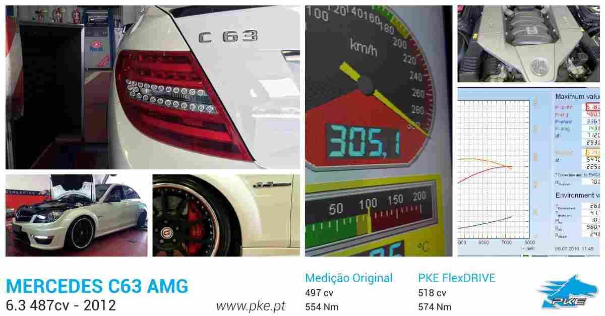 PKE FlexDRIVE em Mercedes C63 AMG 487cv – 2012
