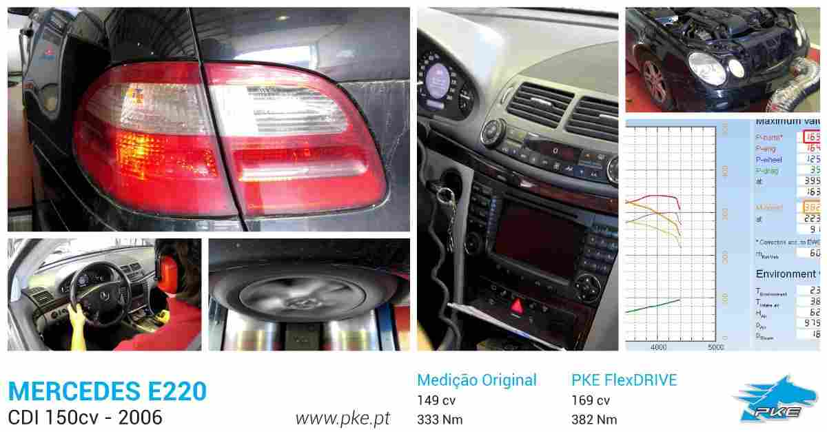 PKE FlexDRIVE em Mercedes E220 CDI 150cv – 2006