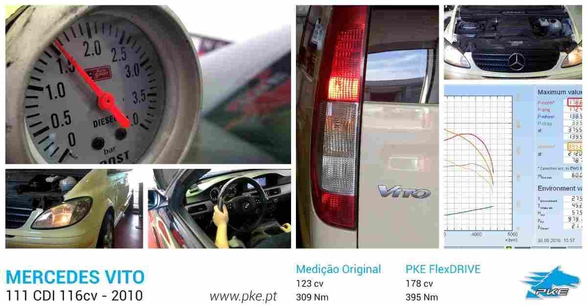 PKE FlexDRIVE em Mercedes Vito 111 CDI 116cv – 2010