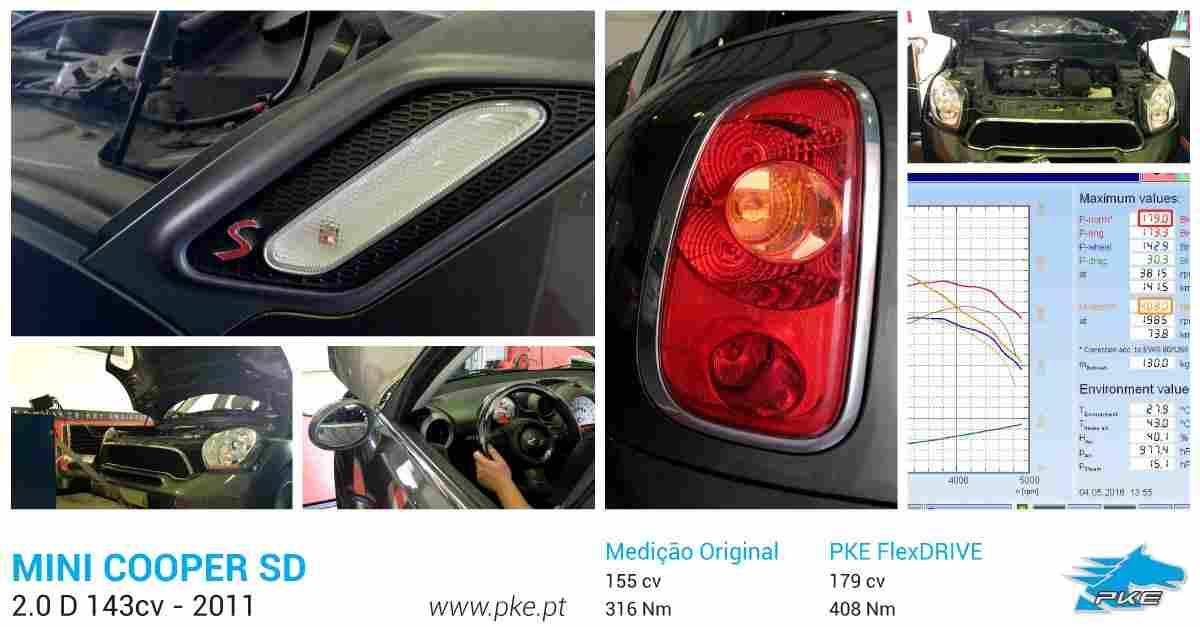 PKE FlexDRIVE em Mini Cooper SD 2.0D 143cv – 2011