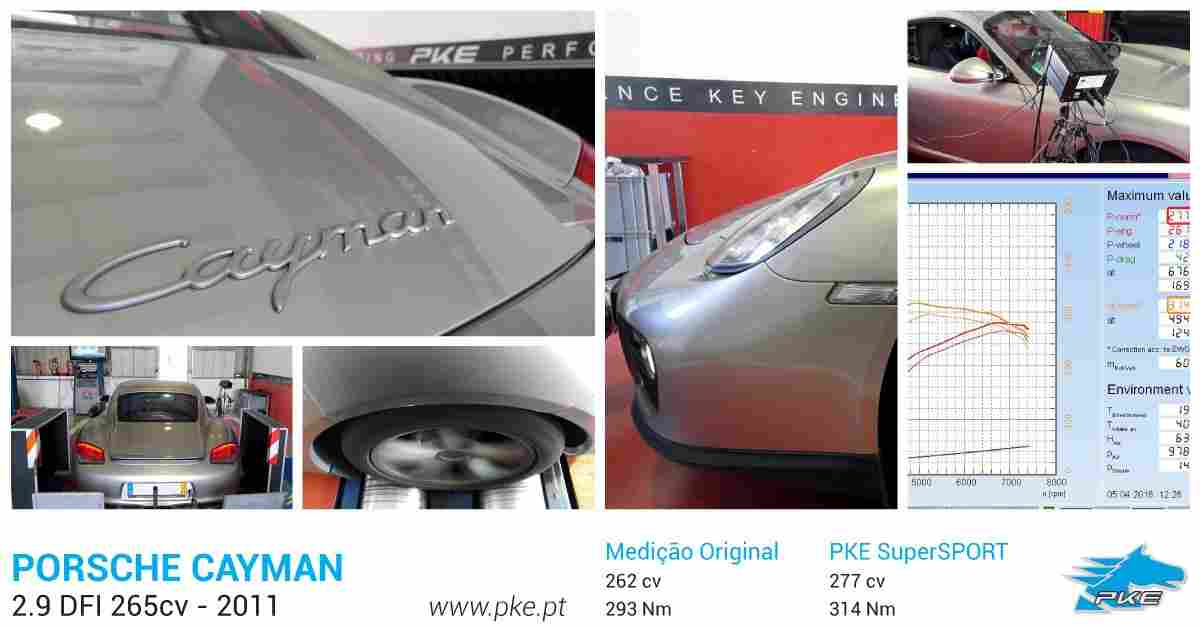 PKE SuperSPORT em Porsche Cayman 2.9 DFI 265cv – 2011