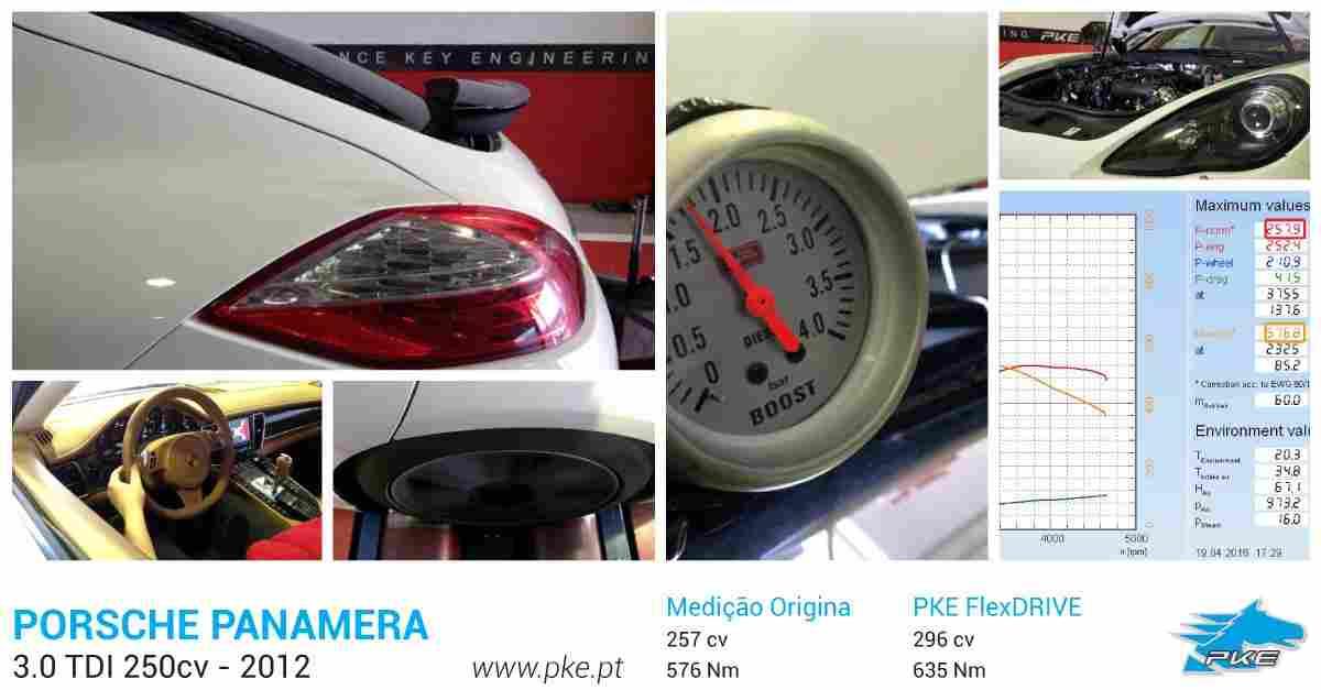 PKE FlexDRIVE em Porsche Panamera 3.0 TDI 250cv – 2012