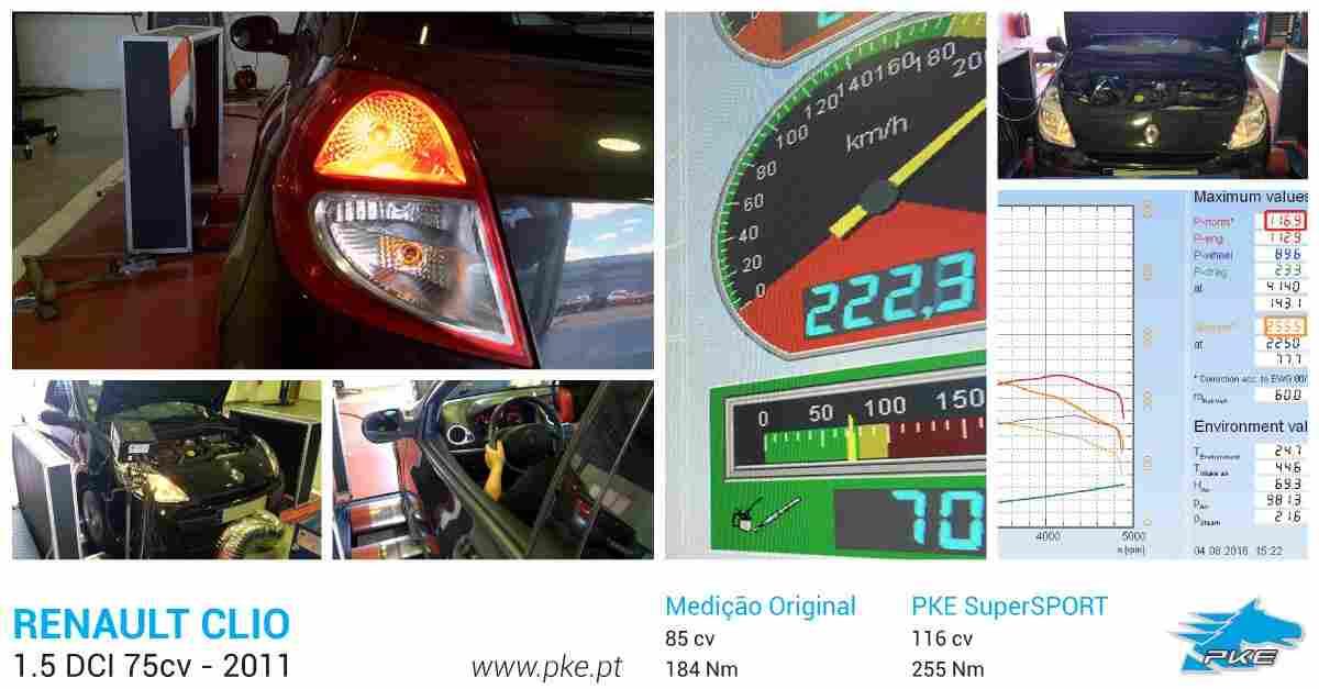 PKE SuperSPORT em Renault Clio 1.5 dCi 75cv – 2011