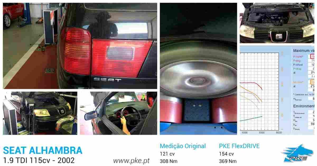 PKE FlexDRIVE em Seat Alhambra 1.9 TDI 115cv – 2002