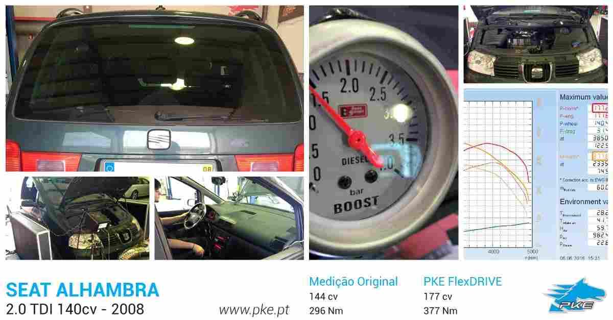 PKE FlexDRIVE em Seat Alhambra 2.0 TDI 140cv – 2008