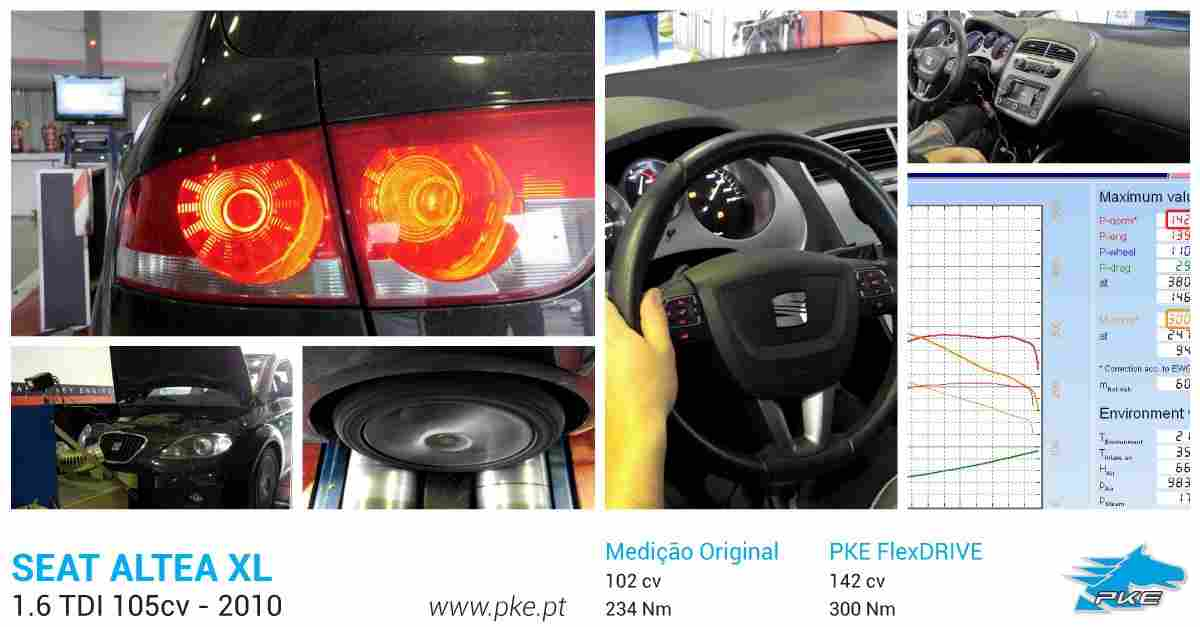 PKE FlexDRIVE em Seat Altea XL 1.6 TDI 105cv – 2010