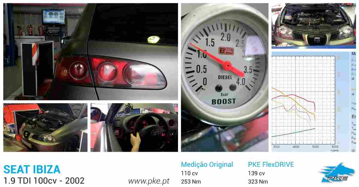 PKE FlexDRIVE em Seat Ibiza 1.9 TDI 100cv – 2002