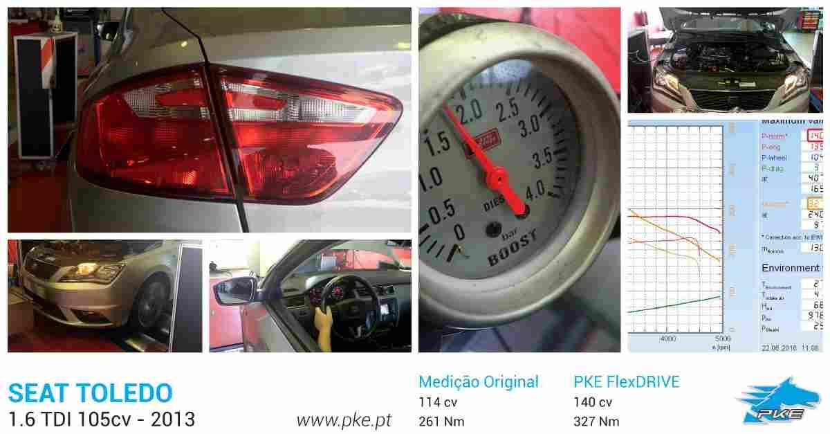 PKE FlexDRIVE em Seat Toledo 1.6 TDI 105cv – 2013