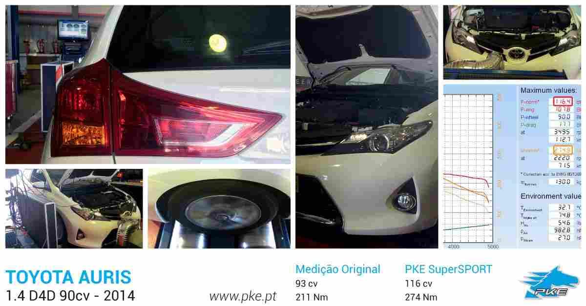 PKE SuperSPORT em Toyota Auris 1.4 D4D 90cv – 2014