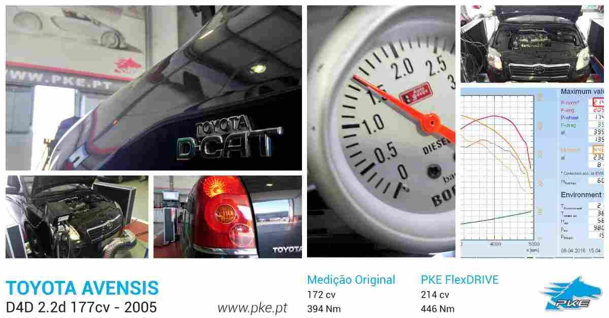 PKE FlexDRIVE em Toyota Avensis 2.2d D4D 177cv – 2005