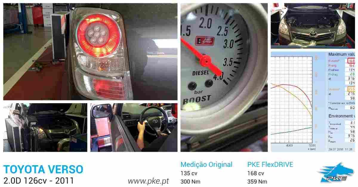 PKE FlexDRIVE em Toyota Verso 2.0D 126cv – 2011
