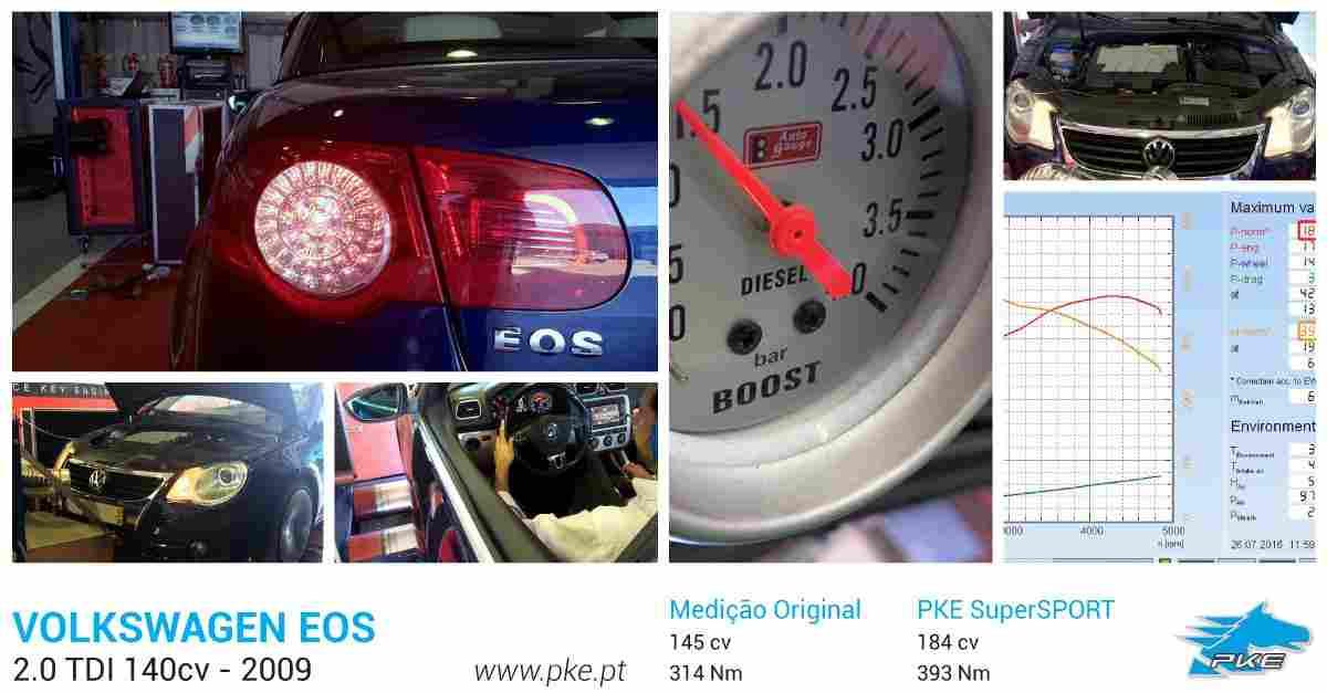 PKE SuperSPORT em Volkswagen Eos 140cv – 2009