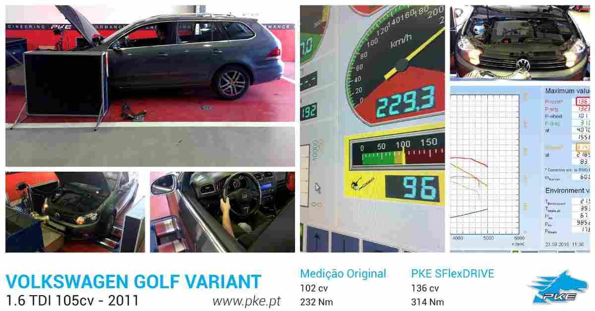 PKE FlexDRIVE em Golf Variant 1.6 TDI 105cv – 2011