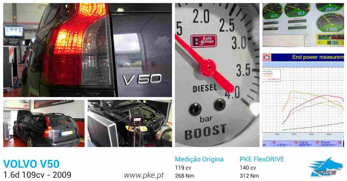 PKE FlexDRIVE em Volvo V50 1.6D 109cv – 2009